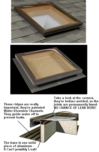 Skylight  Self flashing aluminum frame (SFAW1422) 14 in X 22 in