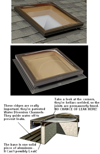 Skylight Self flashing aluminum frame (SFAW1919) 19 in X 19 in