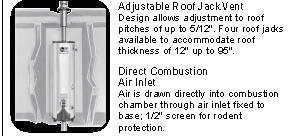 "Adjustable Roof Jack Vent 30"" - 60"""