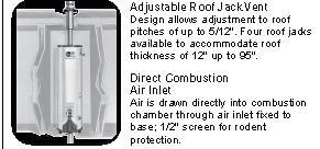 """Adjustable Roof Jack 48"""" - 95"""""""