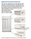 Premium Plus Vinyl Skirting trim kit tan Style Crest